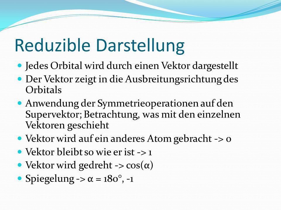 Reduzible Darstellung Jedes Orbital wird durch einen Vektor dargestellt Der Vektor zeigt in die Ausbreitungsrichtung des Orbitals Anwendung der Symmet