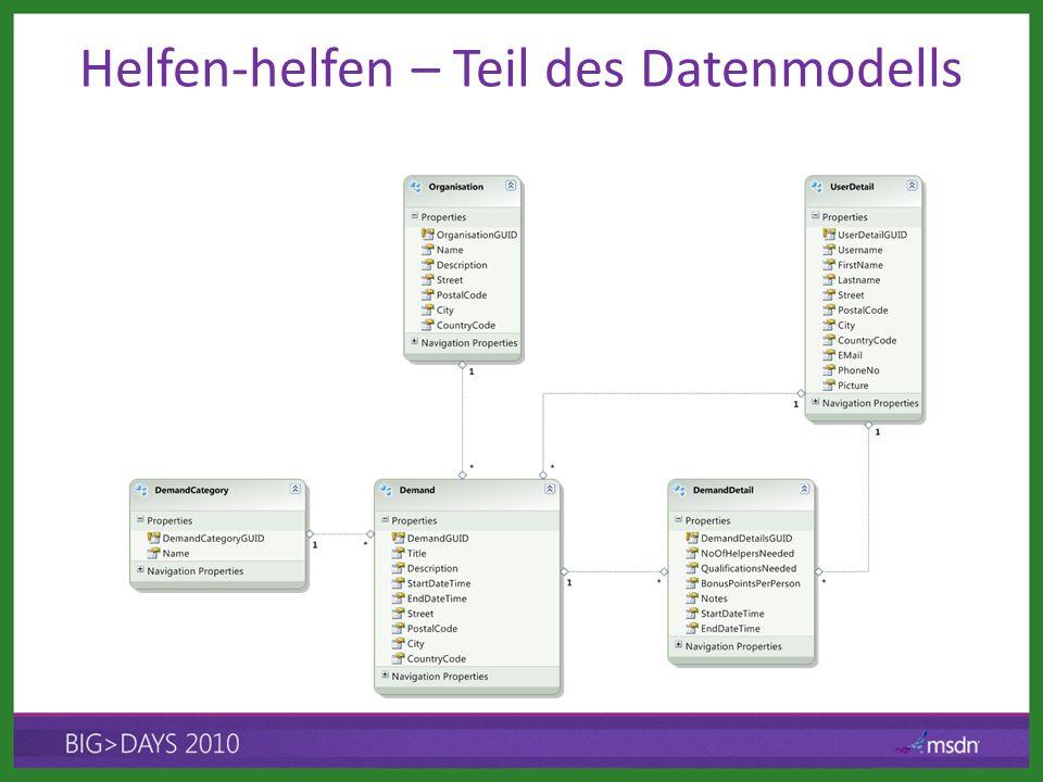 Helfen-helfen – Teil des Datenmodells
