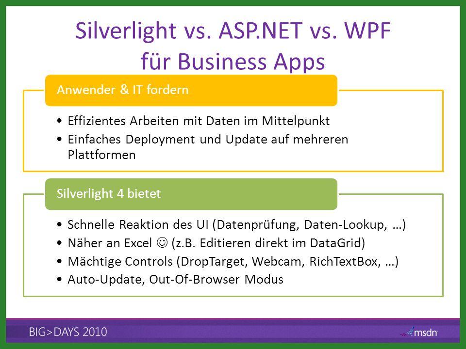 Ziele von WCF RIA Services Arbeiten mit asynchronen Webservices ist mühsam und unintuitiv Vor allem für datenzentrierte Applikationen Einfachere Entwicklung von Rich-Internet-Apps Fertige Module für Datenzugriff, Validierung, Sicherheit, … ASP.NET Produktivität für Silverlight RIA-Clients