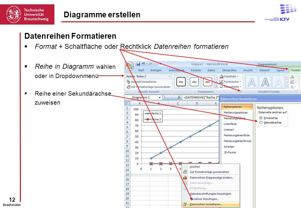 12 Bradtmöller Datenreihen Formatieren Format + Schaltfläche oder Rechtklick Datenreihen formatieren Reihe in Diagramm wählen oder in Dropdownmenü Rei