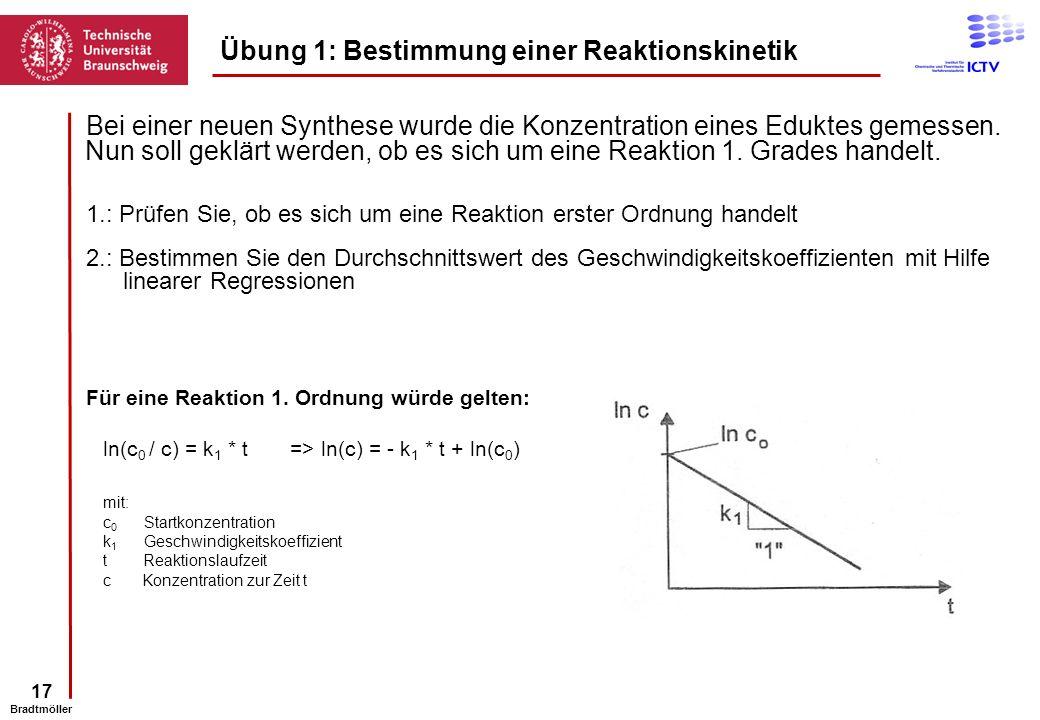 17 Bradtmöller Übung 1: Bestimmung einer Reaktionskinetik Bei einer neuen Synthese wurde die Konzentration eines Eduktes gemessen. Nun soll geklärt we