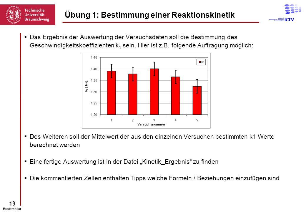 19 Bradtmöller Das Ergebnis der Auswertung der Versuchsdaten soll die Bestimmung des Geschwindigkeitskoeffizienten k 1 sein. Hier ist z.B. folgende Au