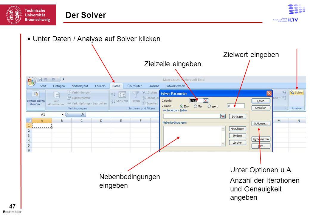 47 Bradtmöller Zielzelle eingeben Der Solver Unter Optionen u.A. Anzahl der Iterationen und Genauigkeit angeben Zielwert eingeben Nebenbedingungen ein