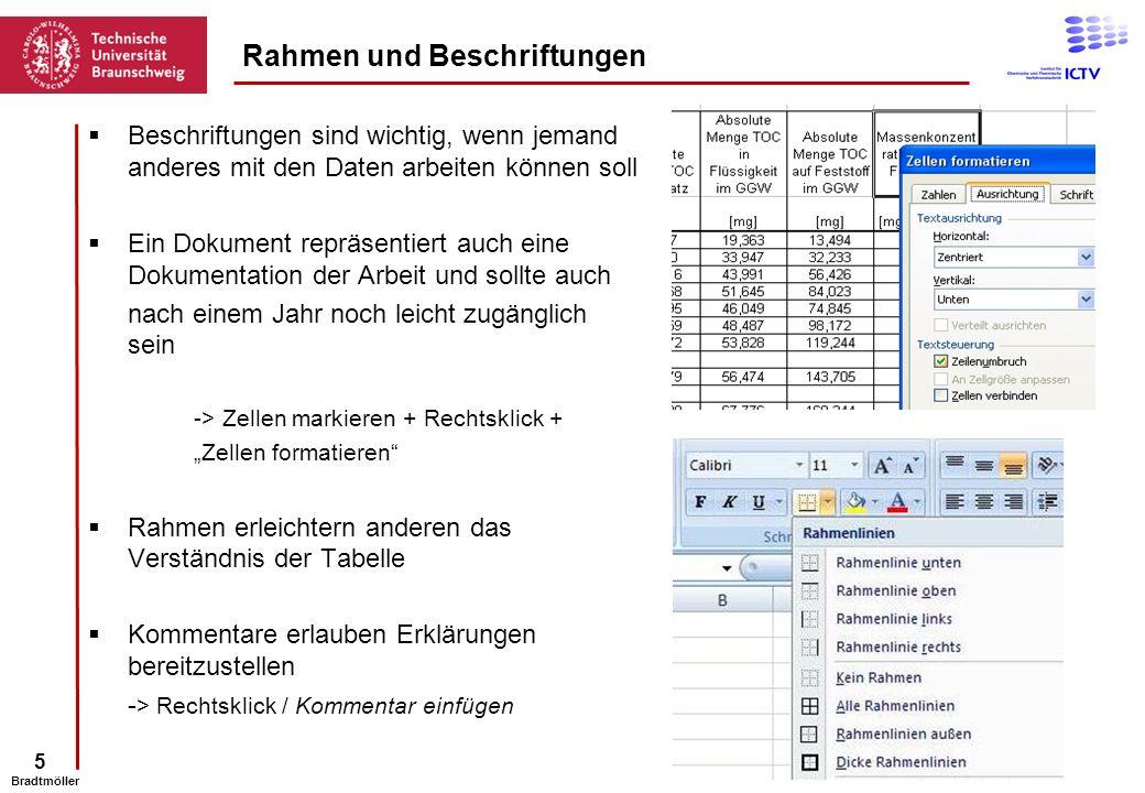 5 Bradtmöller Beschriftungen sind wichtig, wenn jemand anderes mit den Daten arbeiten können soll Ein Dokument repräsentiert auch eine Dokumentation d