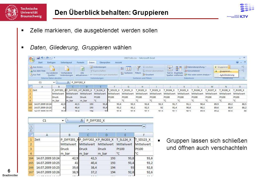 6 Bradtmöller Den Überblick behalten: Gruppieren Zelle markieren, die ausgeblendet werden sollen Daten, Gliederung, Gruppieren wählen Gruppen lassen s