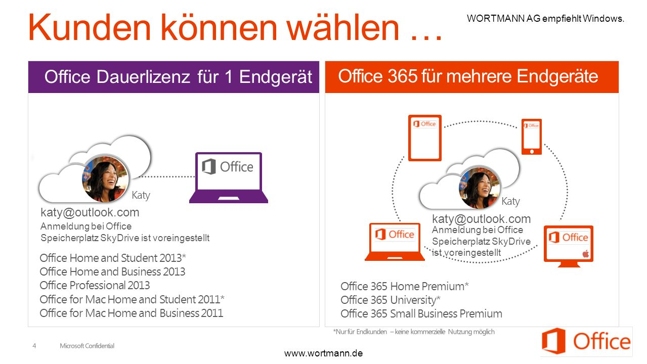 katy@outlook.com Anmeldung bei Office Speicherplatz SkyDrive ist voreingestellt Katy Office Home and Student 2013* Office Home and Business 2013 Offic