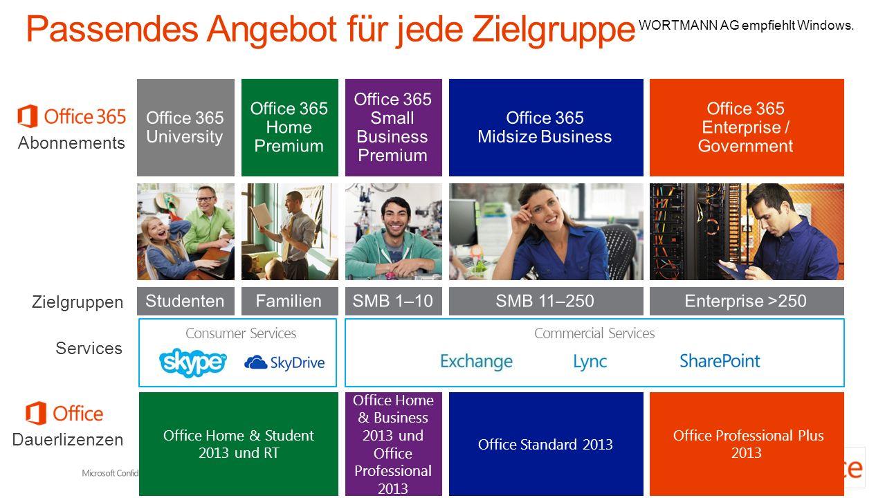 Automatisch erkanntes Muster aus der Liste und Füllvorschlag www.wortmann.de WORTMANN AG empfiehlt Windows.