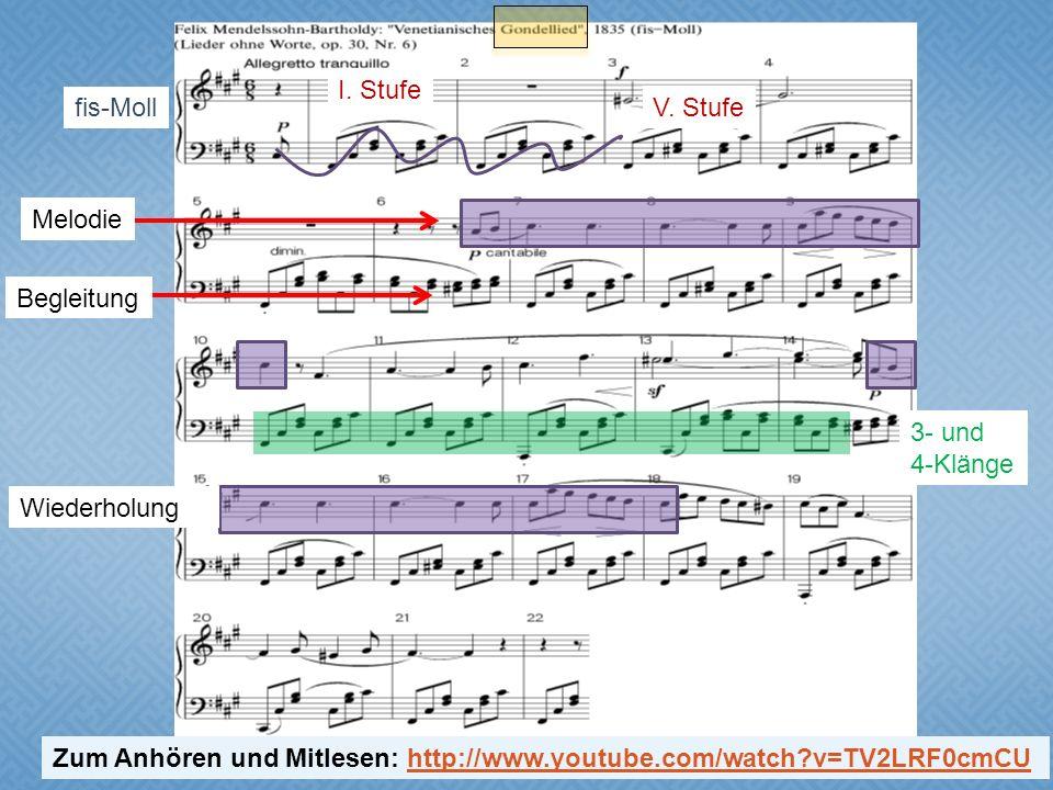 Mendelssohn (1835) Titel betont das Lied , also das Musikalische (Melodik).