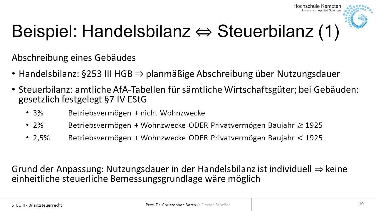 STEU II - Bilanzsteuerrecht Prof. Dr. Christopher Barth // Florian Schröer 10