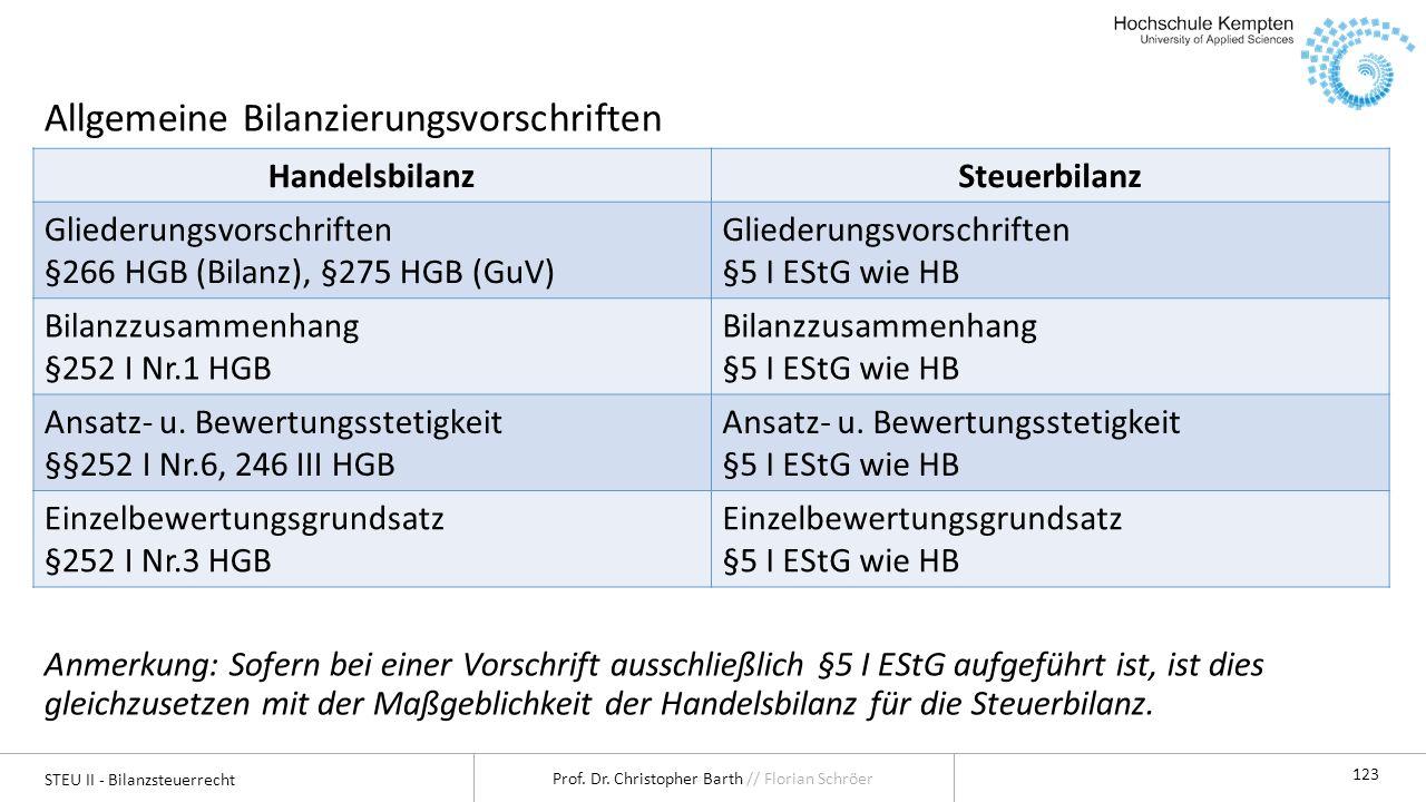 STEU II - Bilanzsteuerrecht Prof. Dr. Christopher Barth // Florian Schröer 123 Allgemeine Bilanzierungsvorschriften Anmerkung: Sofern bei einer Vorsch