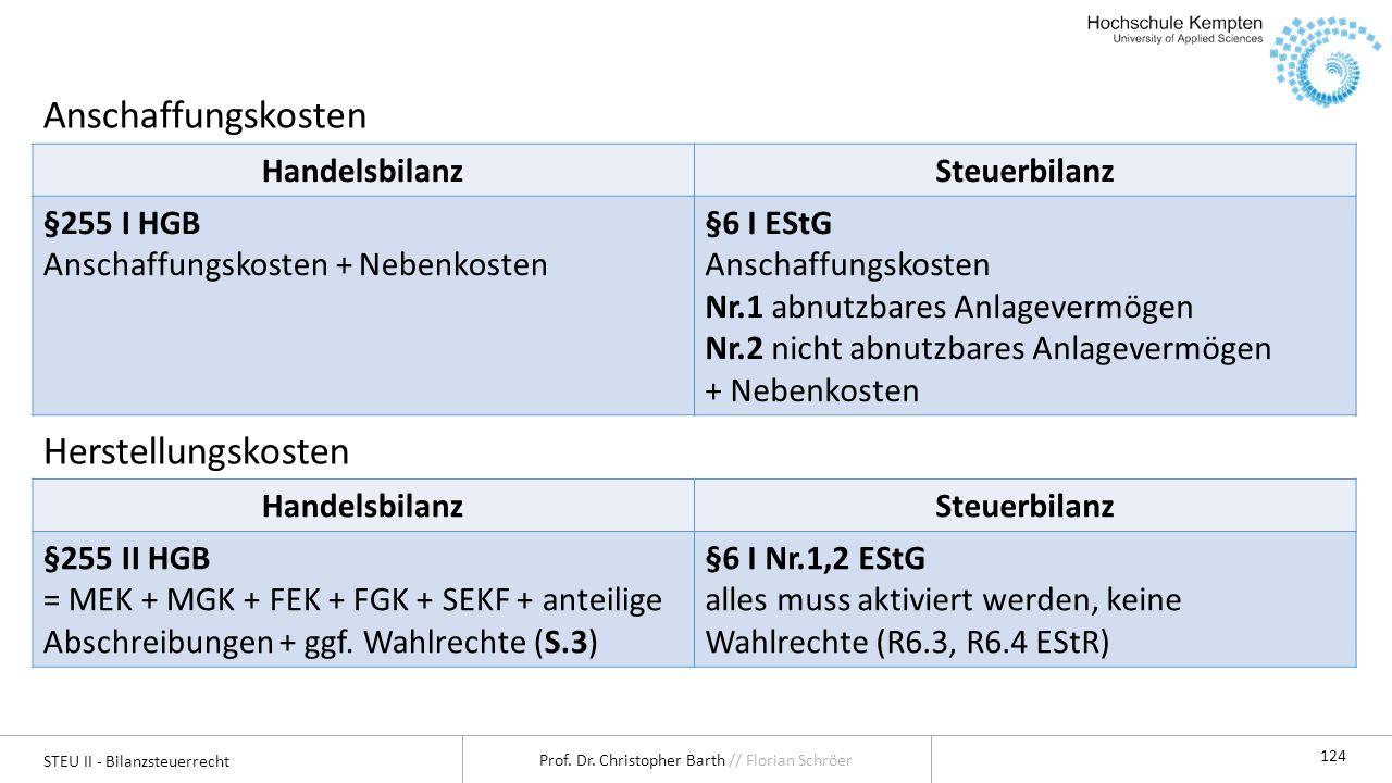 STEU II - Bilanzsteuerrecht Prof. Dr. Christopher Barth // Florian Schröer 124 Anschaffungskosten Herstellungskosten HandelsbilanzSteuerbilanz §255 I