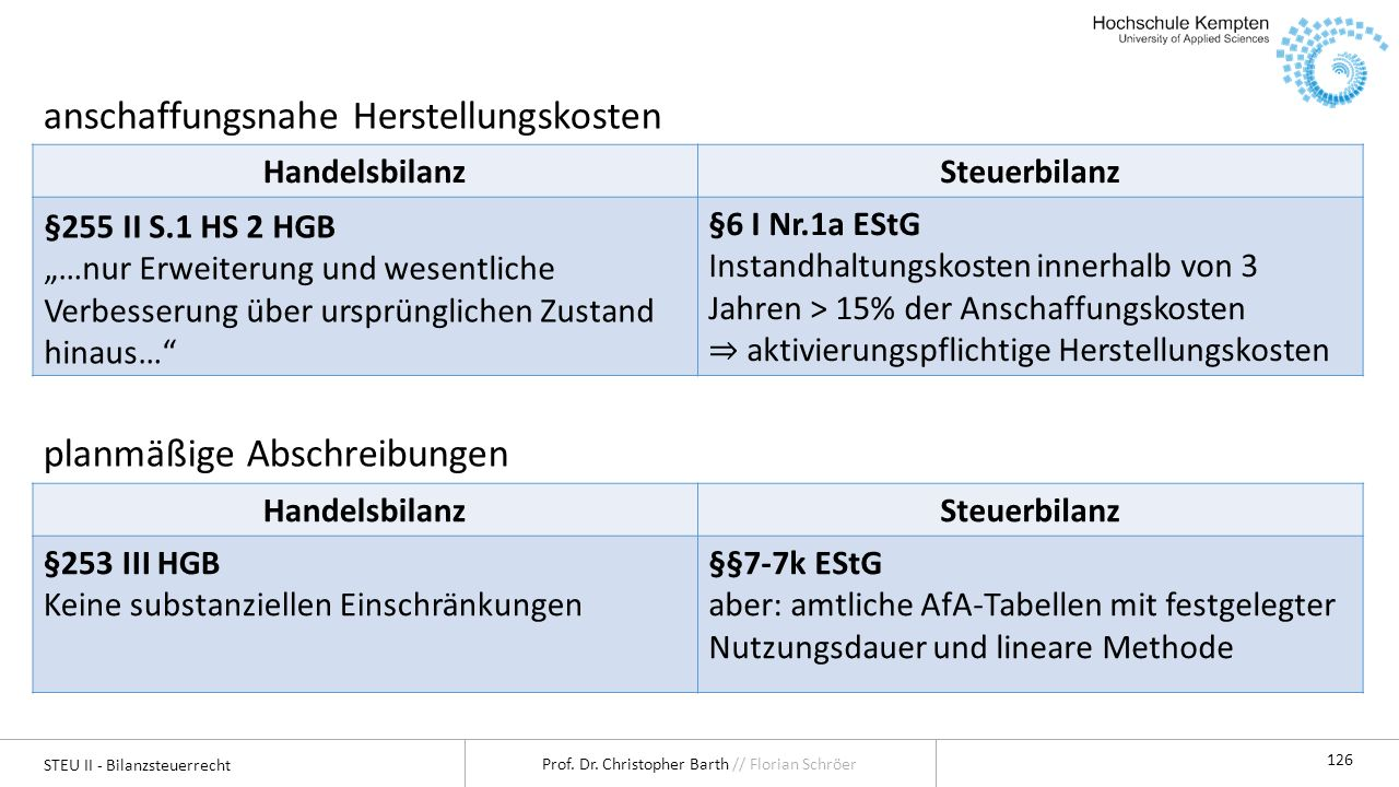 STEU II - Bilanzsteuerrecht Prof. Dr. Christopher Barth // Florian Schröer 126 anschaffungsnahe Herstellungskosten planmäßige Abschreibungen Handelsbi