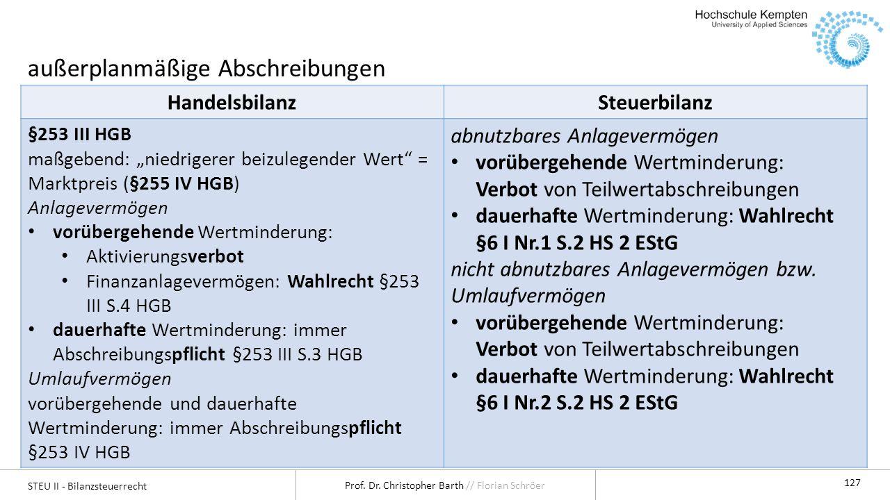STEU II - Bilanzsteuerrecht Prof. Dr. Christopher Barth // Florian Schröer 127 außerplanmäßige Abschreibungen HandelsbilanzSteuerbilanz §253 III HGB m