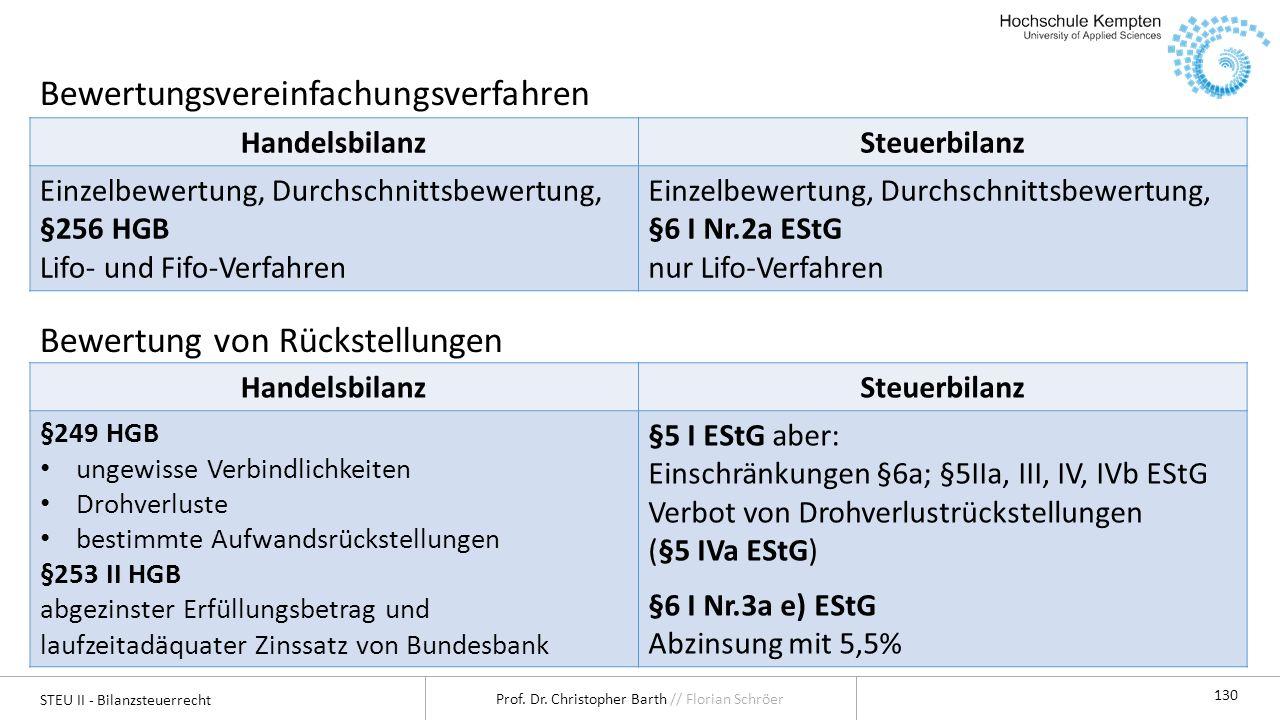STEU II - Bilanzsteuerrecht Prof. Dr. Christopher Barth // Florian Schröer 130 Bewertungsvereinfachungsverfahren Bewertung von Rückstellungen Handelsb
