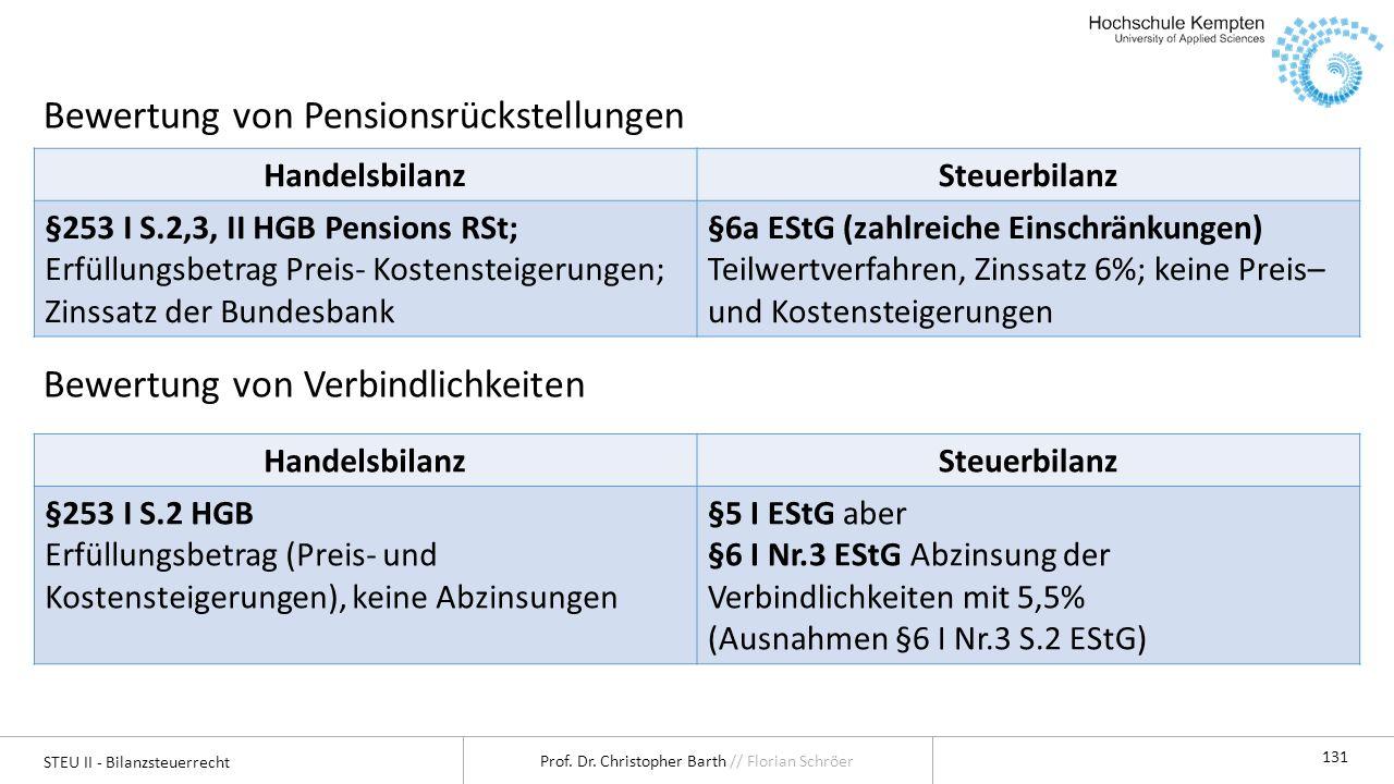 STEU II - Bilanzsteuerrecht Prof. Dr. Christopher Barth // Florian Schröer 131 Bewertung von Pensionsrückstellungen Bewertung von Verbindlichkeiten Ha