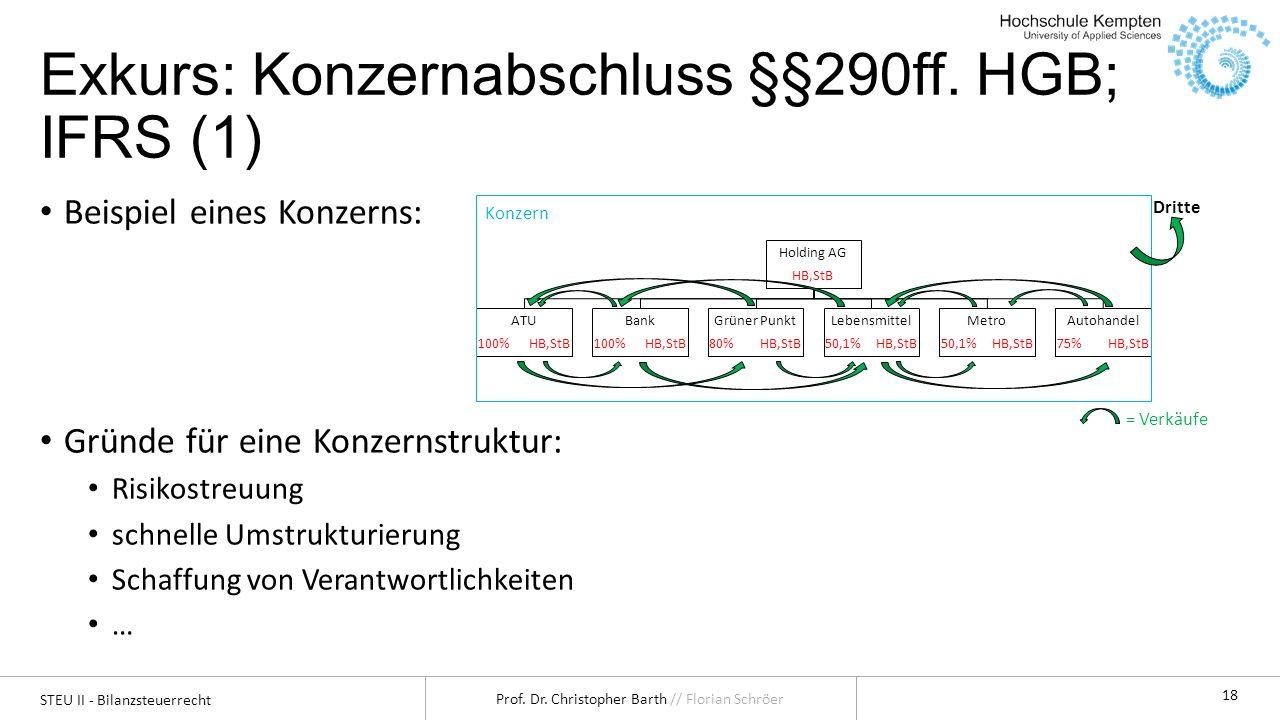 STEU II - Bilanzsteuerrecht Prof. Dr. Christopher Barth // Florian Schröer 18 Exkurs: Konzernabschluss §§290ff. HGB; IFRS (1) Beispiel eines Konzerns: