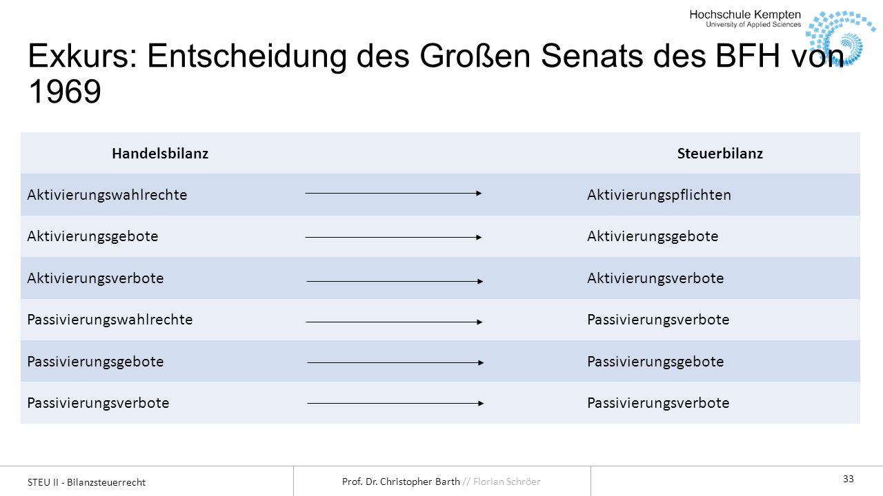 STEU II - Bilanzsteuerrecht Prof. Dr. Christopher Barth // Florian Schröer 33 Exkurs: Entscheidung des Großen Senats des BFH von 1969 HandelsbilanzSte