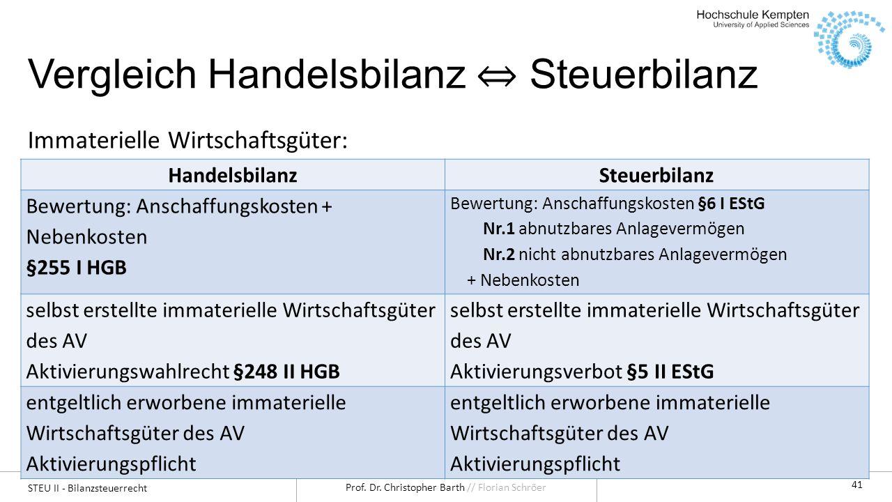 STEU II - Bilanzsteuerrecht Prof. Dr. Christopher Barth // Florian Schröer 41 Immaterielle Wirtschaftsgüter: Vergleich Handelsbilanz Steuerbilanz Hand