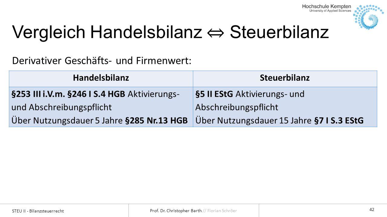 STEU II - Bilanzsteuerrecht Prof. Dr. Christopher Barth // Florian Schröer 42 Derivativer Geschäfts- und Firmenwert: Vergleich Handelsbilanz Steuerbil