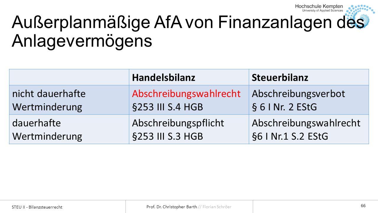 STEU II - Bilanzsteuerrecht Prof. Dr. Christopher Barth // Florian Schröer 66 Außerplanmäßige AfA von Finanzanlagen des Anlagevermögens HandelsbilanzS