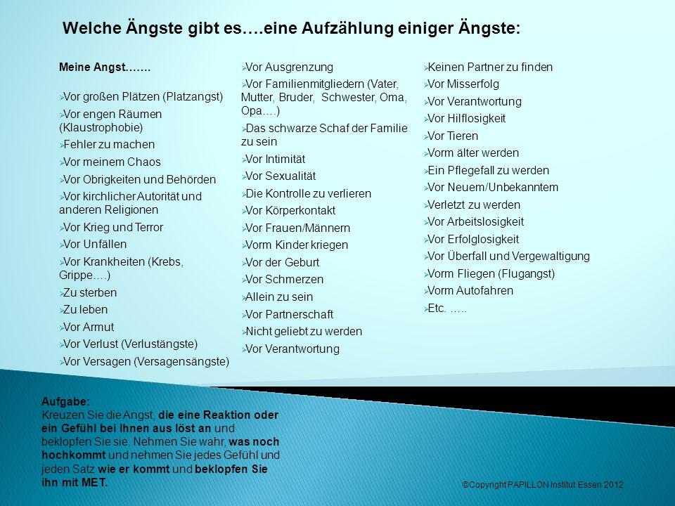 Angst-Liste…..