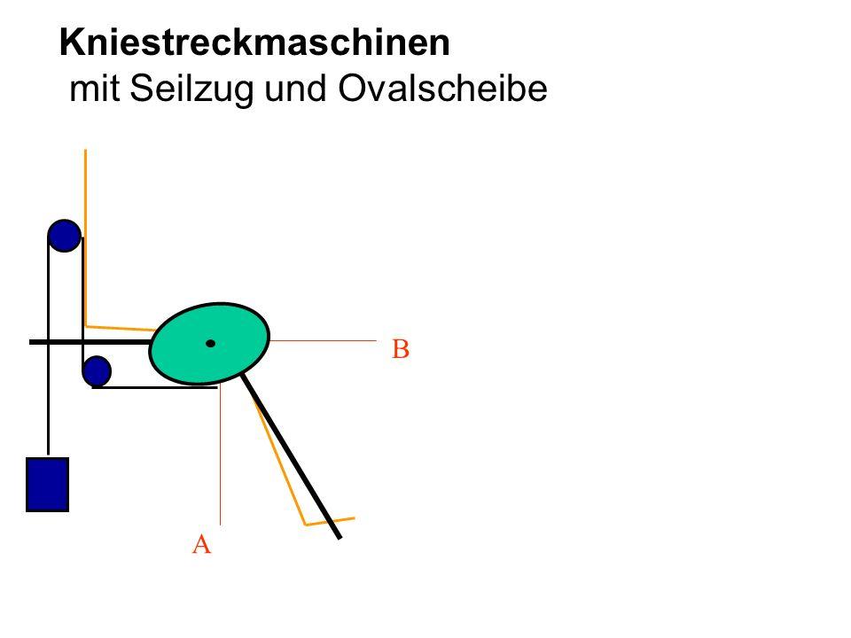 Kniestreckmaschinen mit Seilzug und Ovalscheibe A B
