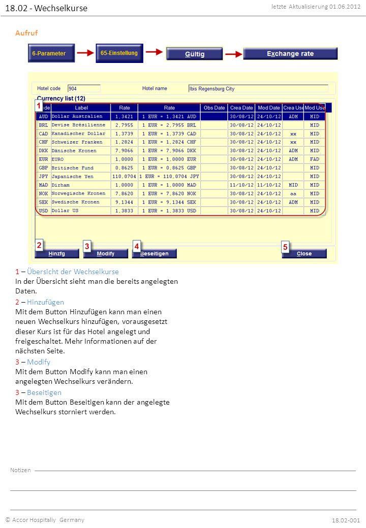 18.02 - Wechselkurse letzte Aktualisierung 01.06.2012 © Accor Hospitaliy Germany Notizen 18.02-001 Aufruf 1 – Übersicht der Wechselkurse In der Übersicht sieht man die bereits angelegten Daten.
