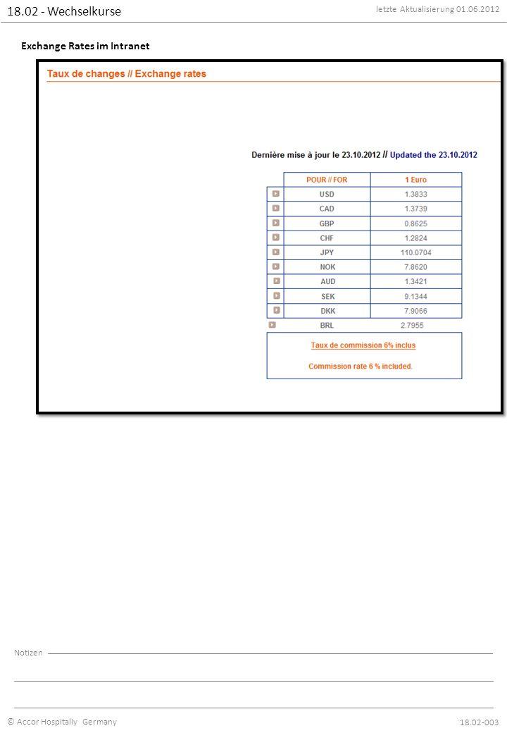 letzte Aktualisierung 01.06.2012 © Accor Hospitaliy Germany Notizen 18.02-003 18.02 - Wechselkurse Exchange Rates im Intranet