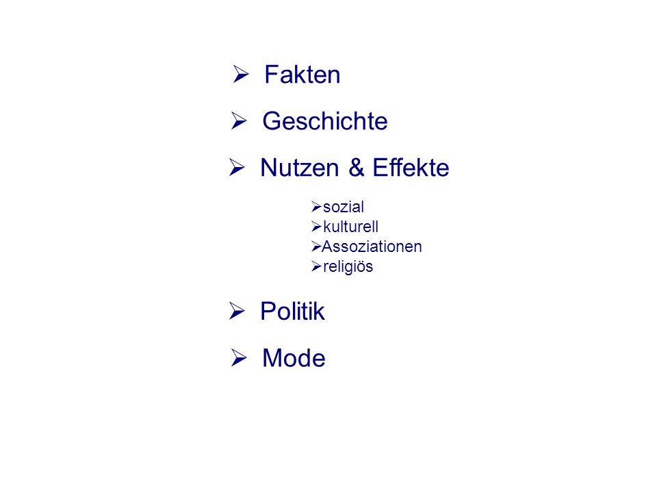 Geschichte Nutzen & Effekte Mode Politik sozial kulturell Assoziationen religiös Fakten