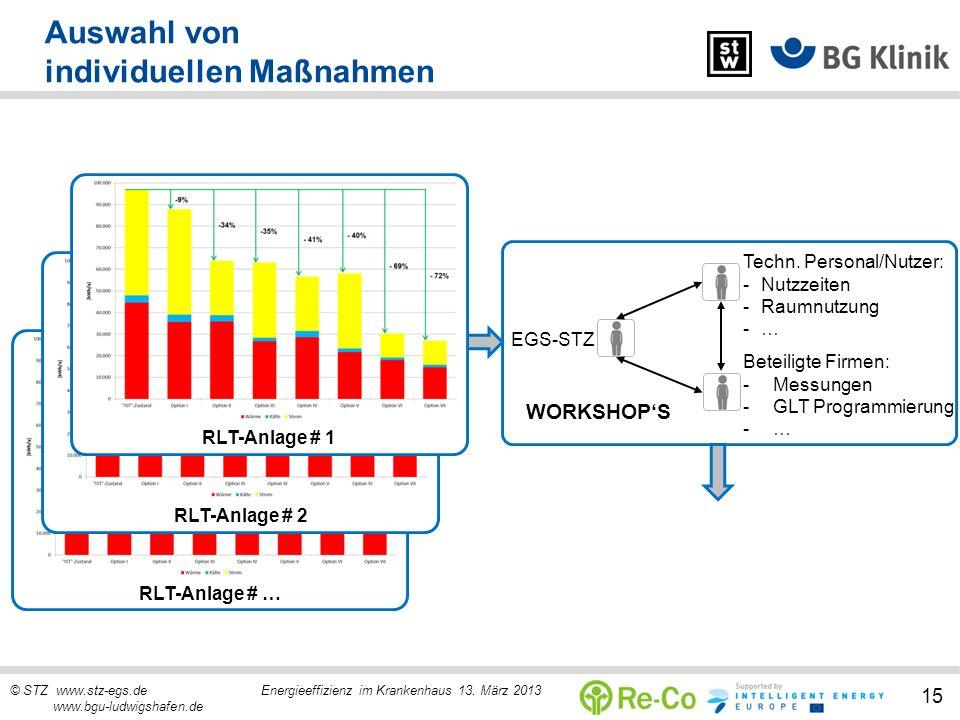© STZ www.stz-egs.de Energieeffizienz im Krankenhaus 13. März 2013 www.bgu-ludwigshafen.de 15 Auswahl von individuellen Maßnahmen RLT-Anlage # … WORKS