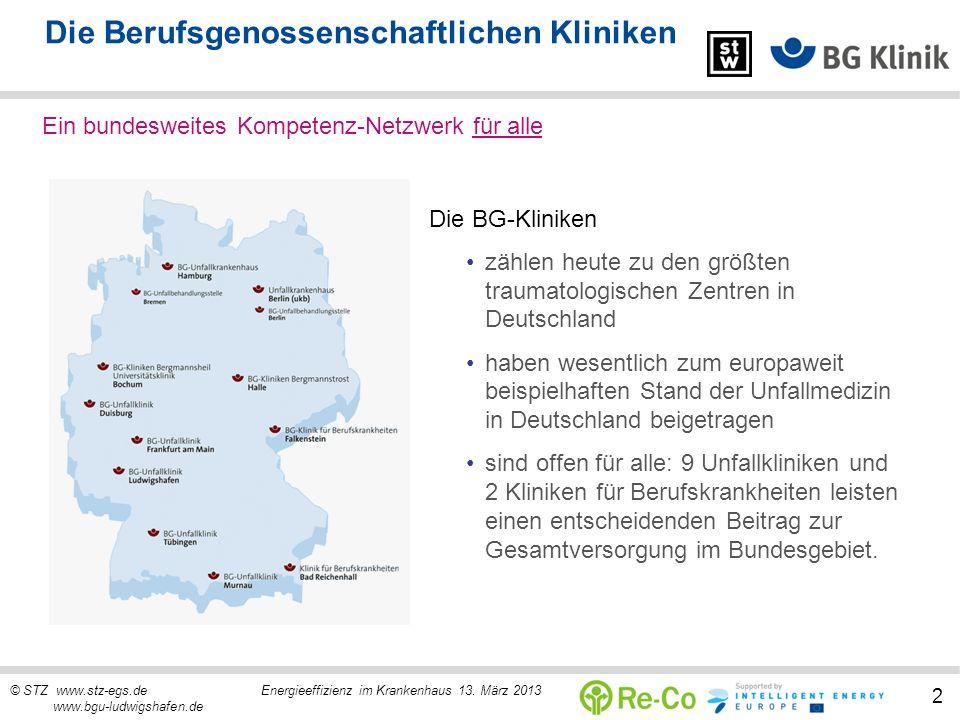 © STZ www.stz-egs.de Energieeffizienz im Krankenhaus 13. März 2013 www.bgu-ludwigshafen.de 2 Die Berufsgenossenschaftlichen Kliniken Ein bundesweites