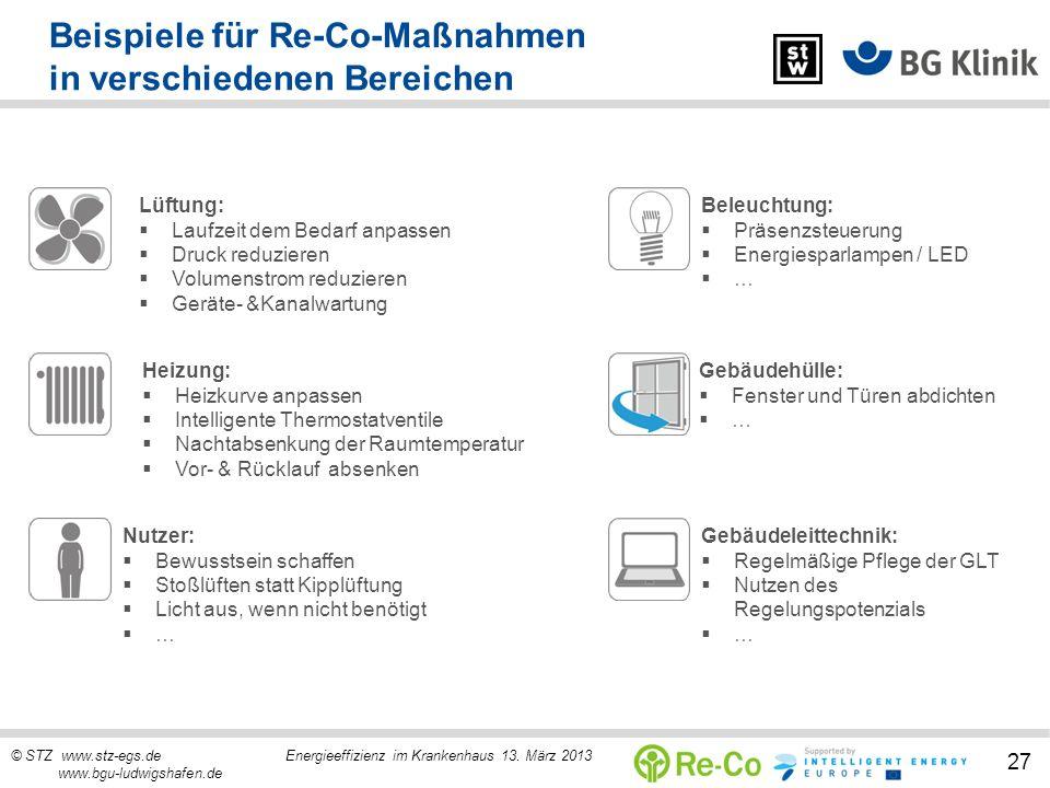© STZ www.stz-egs.de Energieeffizienz im Krankenhaus 13. März 2013 www.bgu-ludwigshafen.de 27 Beispiele für Re-Co-Maßnahmen in verschiedenen Bereichen