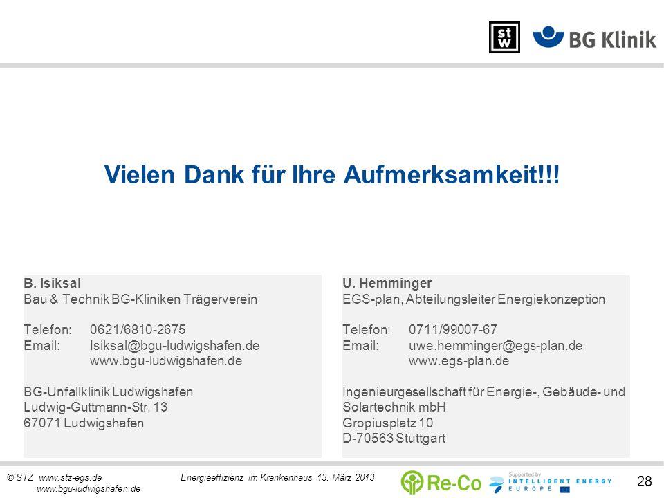 © STZ www.stz-egs.de Energieeffizienz im Krankenhaus 13. März 2013 www.bgu-ludwigshafen.de 28 Vielen Dank für Ihre Aufmerksamkeit!!! B. Isiksal Bau &