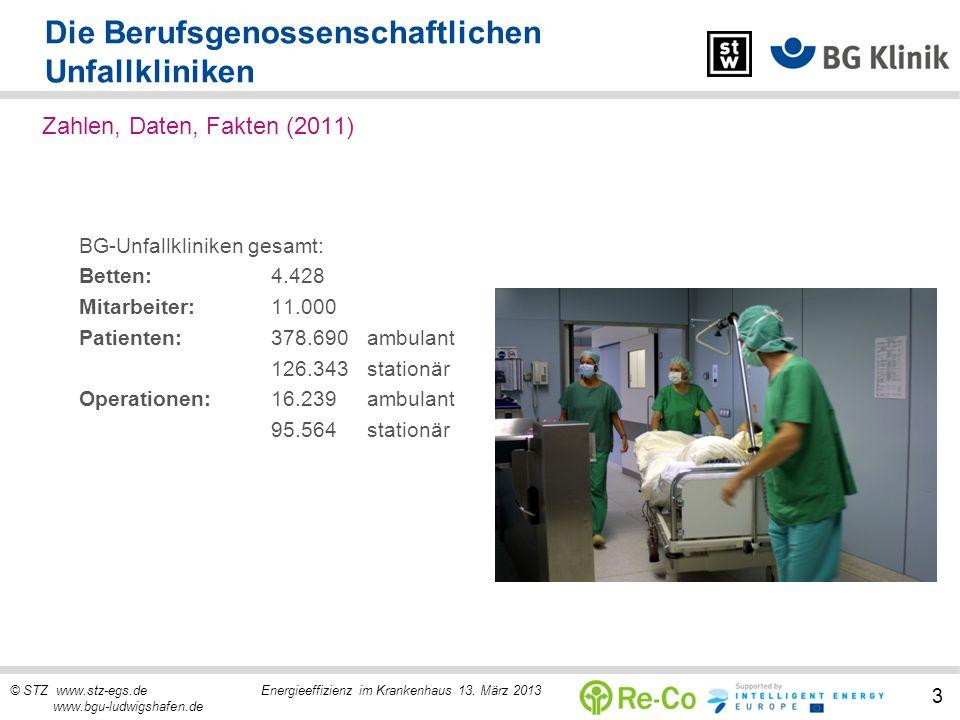© STZ www.stz-egs.de Energieeffizienz im Krankenhaus 13. März 2013 www.bgu-ludwigshafen.de 3 Die Berufsgenossenschaftlichen Unfallkliniken BG-Unfallkl