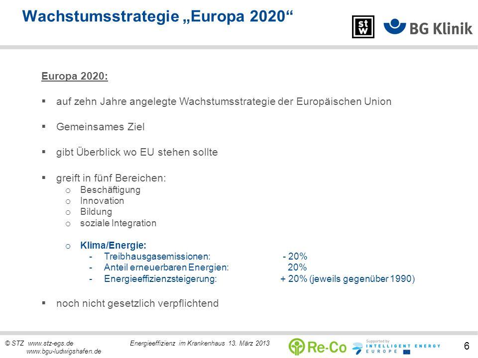 © STZ www.stz-egs.de Energieeffizienz im Krankenhaus 13. März 2013 www.bgu-ludwigshafen.de 6 Wachstumsstrategie Europa 2020 Europa 2020: auf zehn Jahr