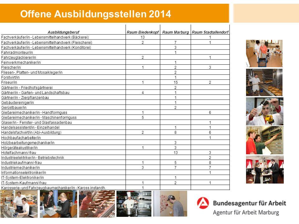 Offene Ausbildungsstellen 2014 AusbildungsberufRaum BiedenkopfRaum MarburgRaum Stadtallendorf Fachverkäufer/in - Lebensmittelhandwerk (Bäckerei)13 1 F