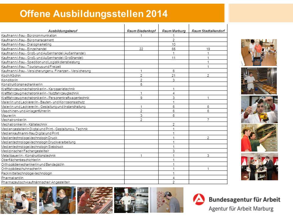 Offene Ausbildungsstellen 2014 AusbildungsberufRaum BiedenkopfRaum MarburgRaum Stadtallendorf Kaufmann/-frau - Bürokommunikation11 Kaufmann/-frau - Bü
