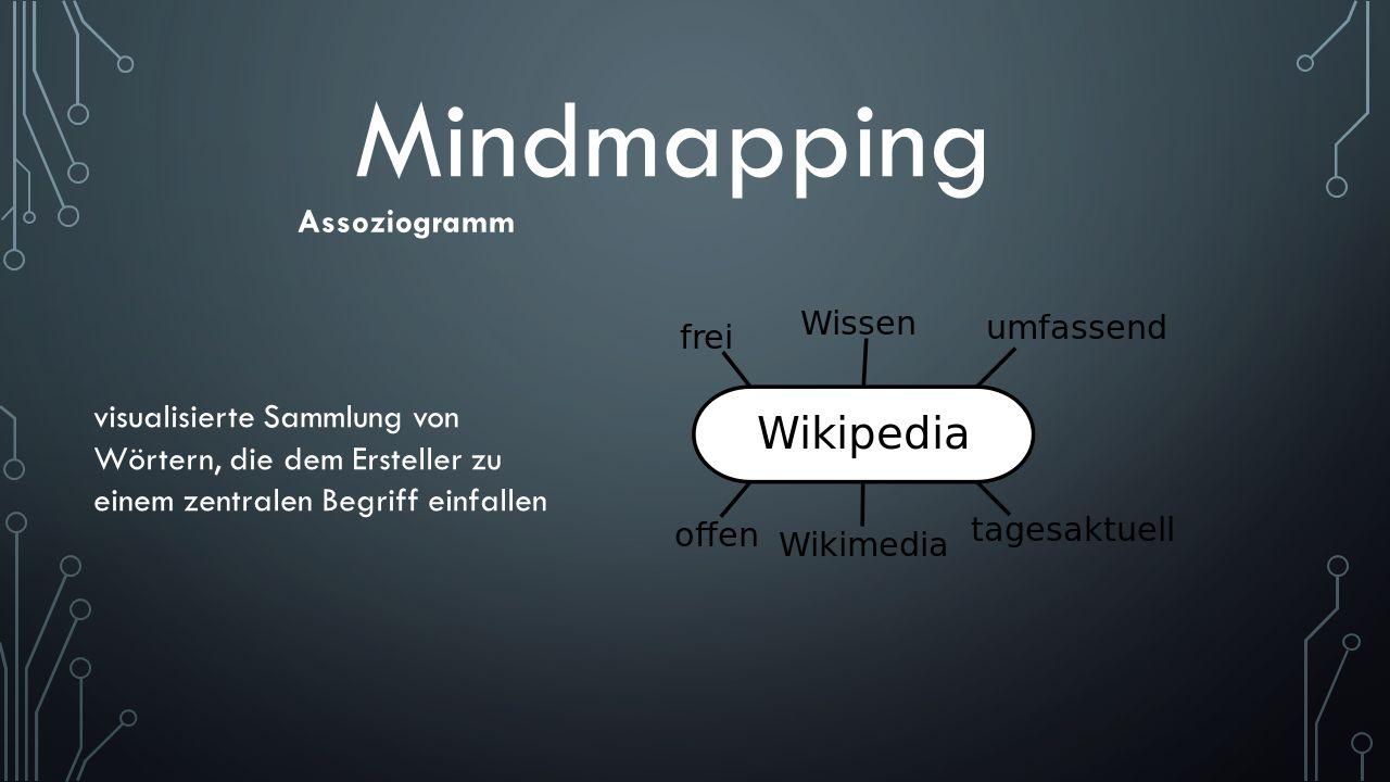 Assoziogramm Mindmapping visualisierte Sammlung von Wörtern, die dem Ersteller zu einem zentralen Begriff einfallen