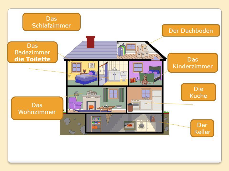 Der Dachboden Das Kinderzimmer Die Kuche Der Keller Das Schlafzimmer Das Badezimmer die Toilette Das Wohnzimmer