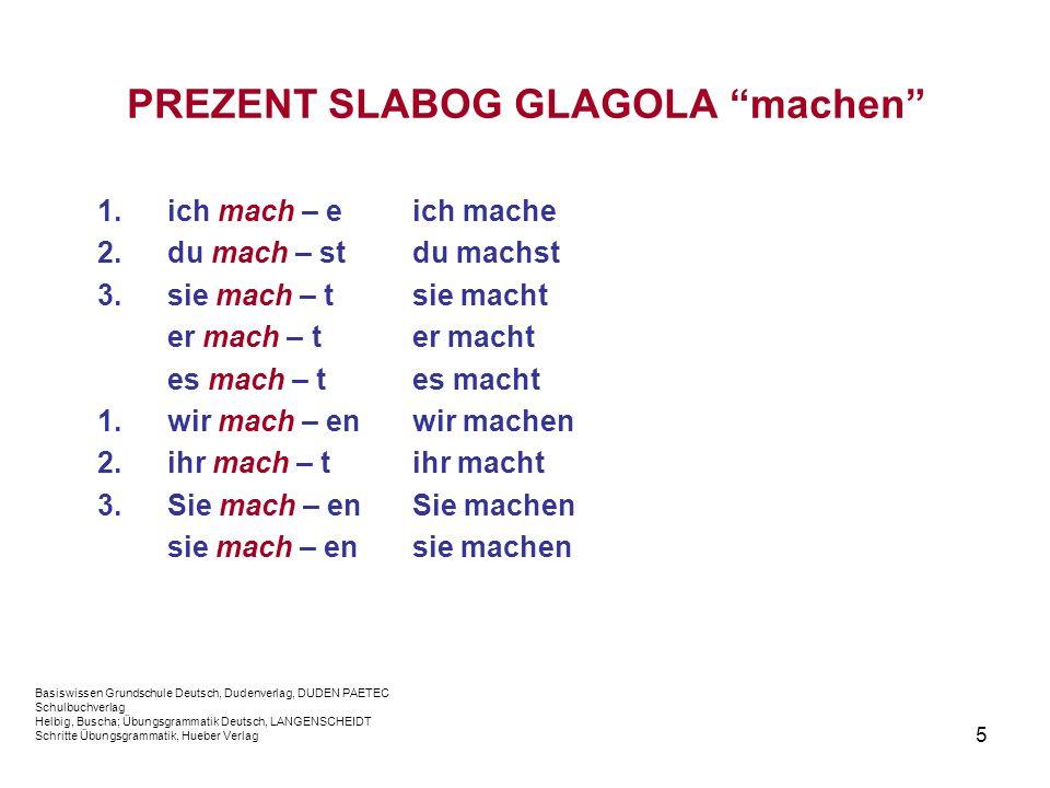 6 PRIMJERI GLAGOLA U PREZENTU STELLEN 1.ich stelle 2.du stellst 3.sie stellt er stellt es stellt 1.wir stellen 2.ihr stellt 3.sie stellen Sie stellen SPIELEN 1.ich spiele 2.du spielst 3.es spielt er spielt sie spielt 1.wir spielen 2.ihr spielt 3.Sie spielen sie spielen Basiswissen Grundschule Deutsch, Dudenverlag, DUDEN PAETEC Schulbuchverlag Helbig, Buscha; Übungsgrammatik Deutsch, LANGENSCHEIDT Schritte Übungsgrammatik, Hueber Verlag
