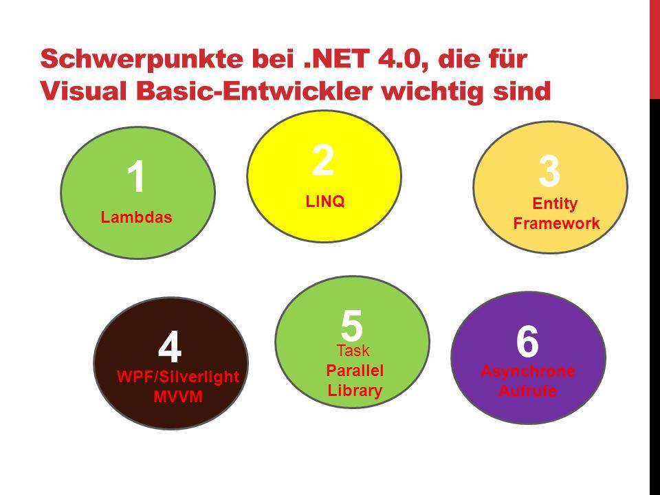 Schwerpunkte bei.NET 4.0, die für Visual Basic-Entwickler wichtig sind 1 Lambdas 2 LINQ 3 Entity Framework 4 WPF/Silverlight MVVM 6 Asynchrone Aufrufe
