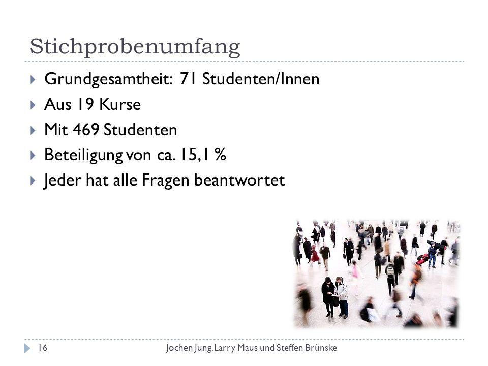 Stichprobenumfang 16Jochen Jung, Larry Maus und Steffen Brünske Grundgesamtheit: 71 Studenten/Innen Aus 19 Kurse Mit 469 Studenten Beteiligung von ca.