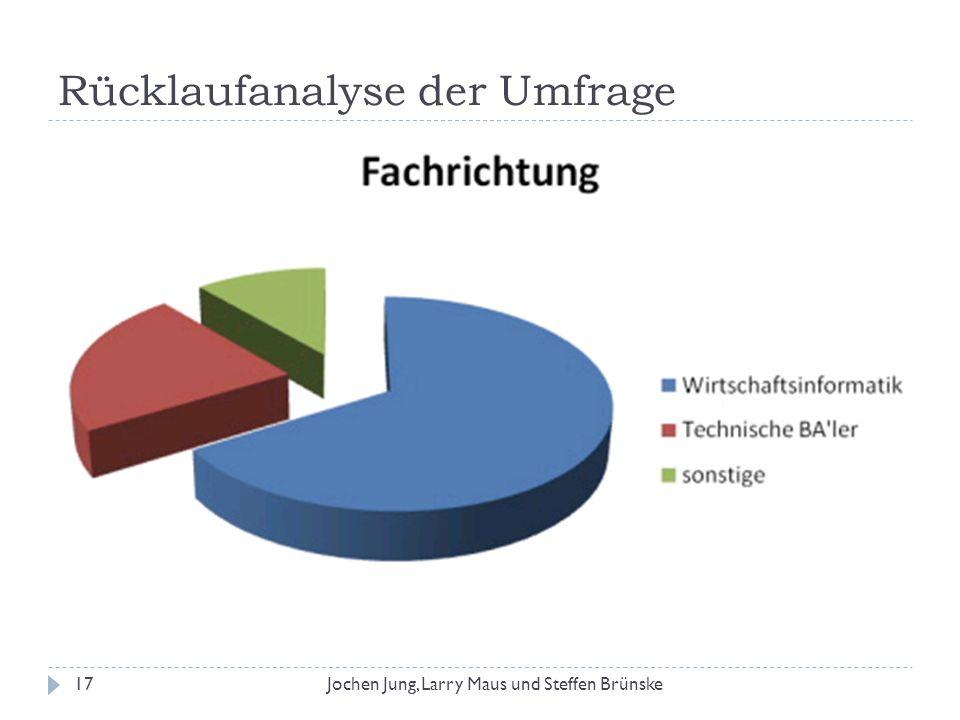Rücklaufanalyse der Umfrage 17Jochen Jung, Larry Maus und Steffen Brünske