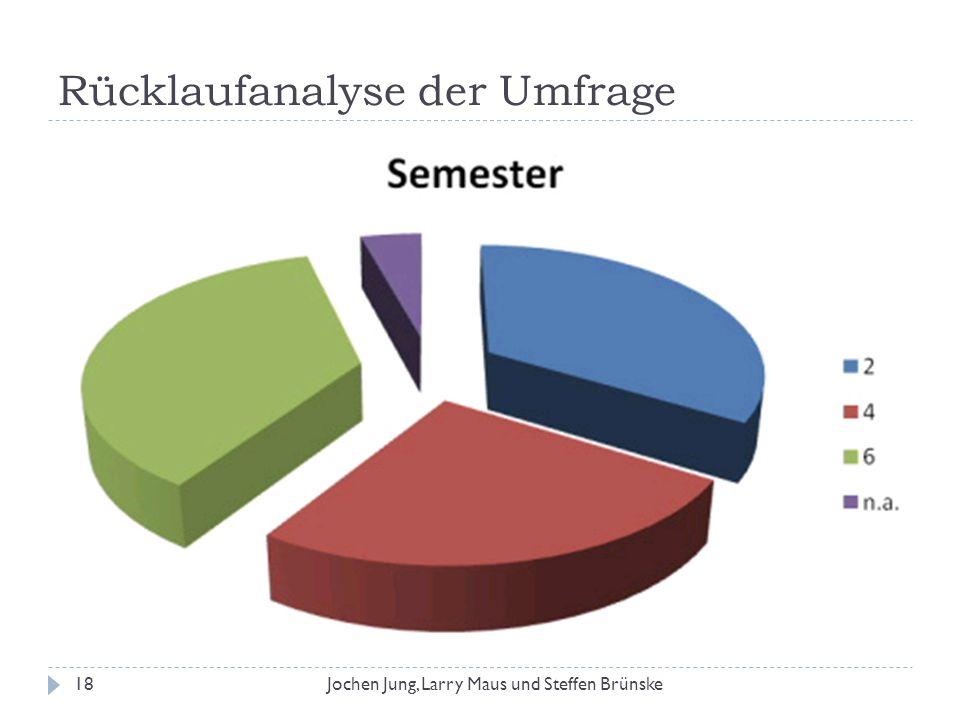 Rücklaufanalyse der Umfrage 18Jochen Jung, Larry Maus und Steffen Brünske