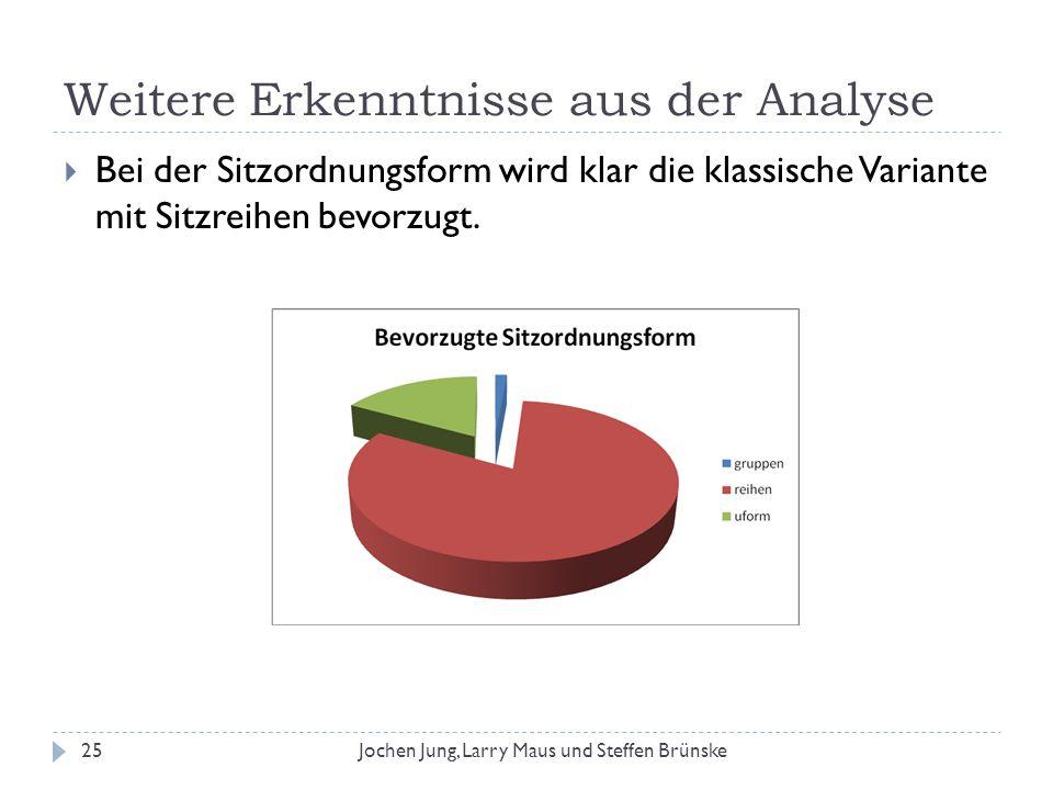 Weitere Erkenntnisse aus der Analyse 25Jochen Jung, Larry Maus und Steffen Brünske Bei der Sitzordnungsform wird klar die klassische Variante mit Sitz