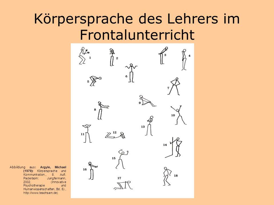 Beispiele für Mimik nach Ekman (2) © Der Spiegel 02/2007