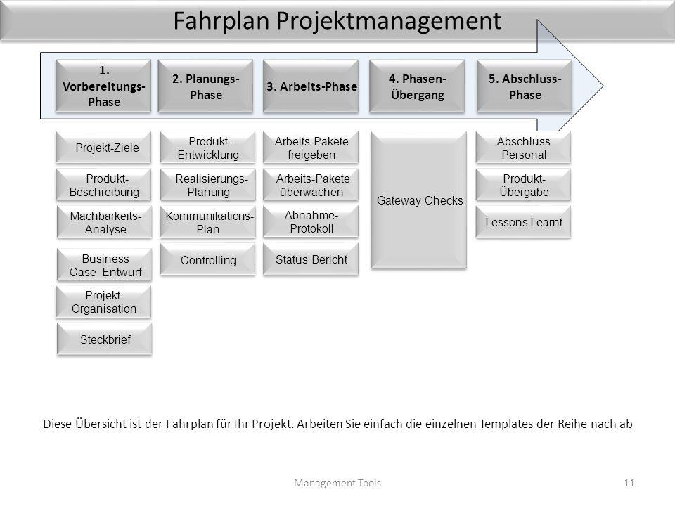 Projekt - Phasen Management Tools10 Um die Komplexität der Projektarbeit managen zu können, brauchen Sie drei Dinge: Übersicht, Übersicht und nochmals