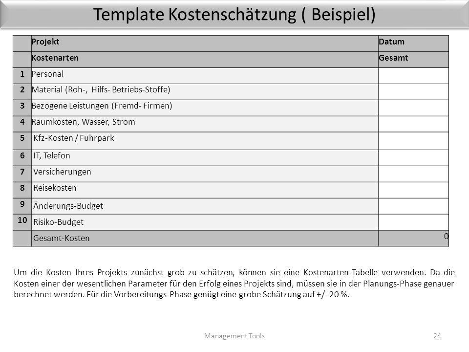Template Nutzen-Schätzung Management Tools23 ProjektVerantwortlich 1. Nutzen-Kategorie 2. Schätz-Basis 3. Nutzen Euro 1 Umsatz-Steigerung 2 Kosten-Red