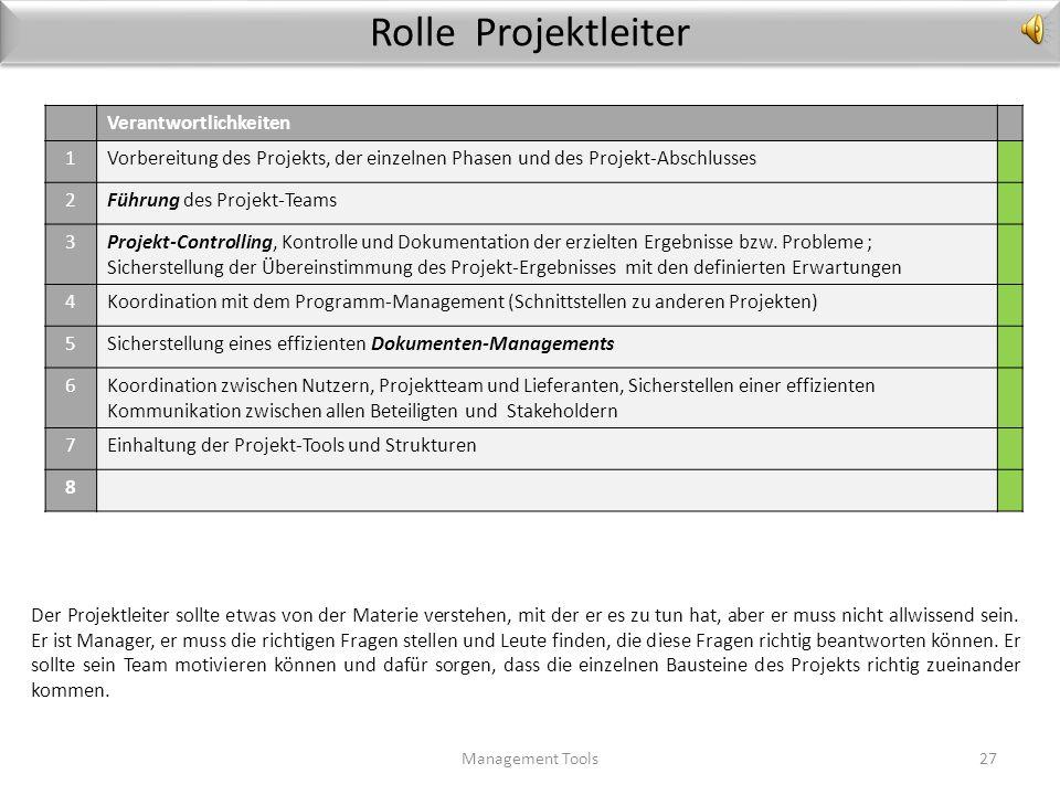 Rolle Sponsor Management Tools26 Verantwortlichkeiten 1Nutzen des Projekts / Business Case 2Kosten-effiziente Durchführung des Projekts 3Effektive Kom
