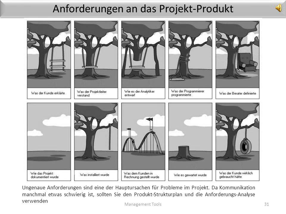2.1 Tools für die Produkt-Entwicklung Management Tools30 Je nach Umfang und Schwierigkeit des Projekt-Produkts können Sie folgende Tools verwenden: 1.